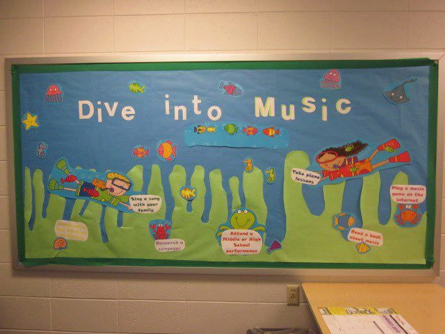 elementary music bulletin board ideasElementary Music Bulletin Boards