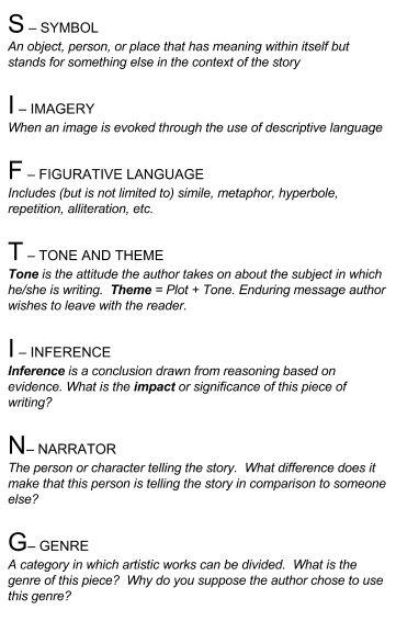 essay analysing poetry