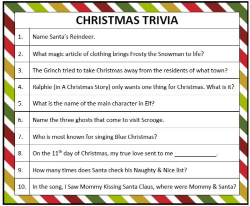 Printable Christmas Trivia Game (Free Printables) #KidsActivities