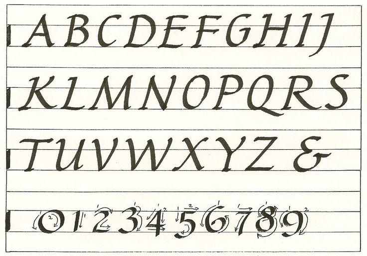 Alphabets, Letters, Fonts