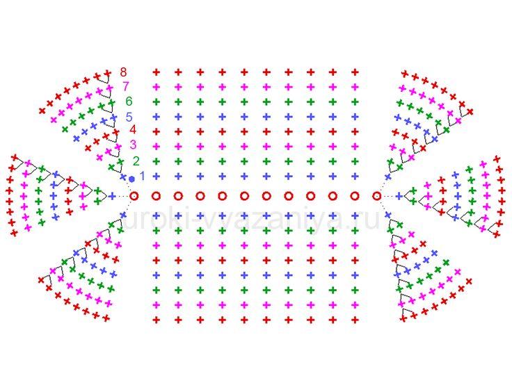 Схема вязания овала столбиками без накида