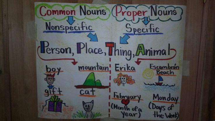 capitalization proper nouns worksheet