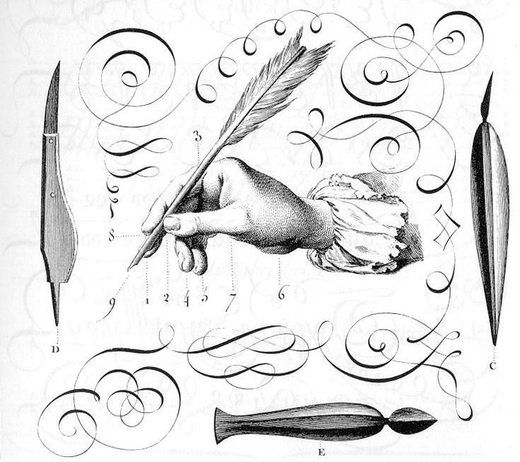 Encyclopedie-Plaisir d'Écrire 2