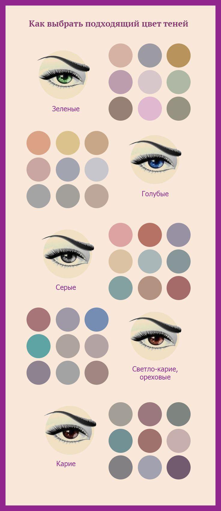 Кому какие цвета подходят в макияже