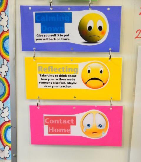 Behavior chart | Classroom mgmt. | Pinterest