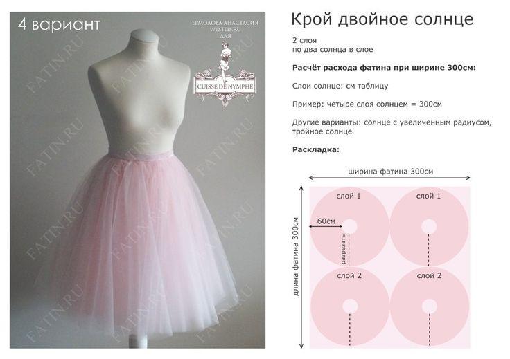 Как сшить платье из фатина пышное для девушки 14