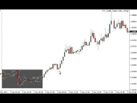 ... by Forex Trading Signals by Intelligent Forex Trading on Forex Ne