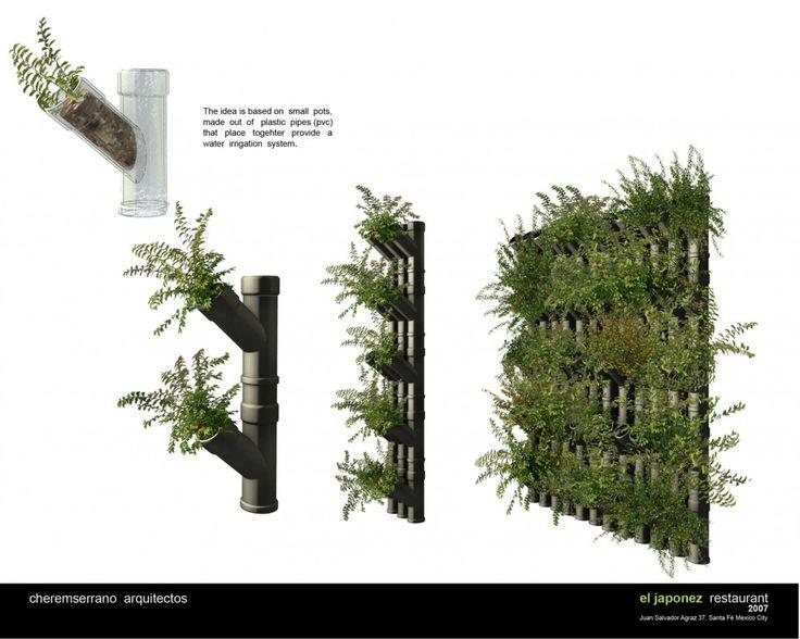 Como hacer un muro verde bases o estructuras para poner - Como hacer un muro verde ...
