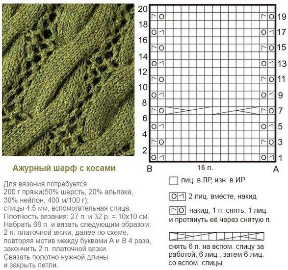 Схема вязания спицами шарфы для начинающих