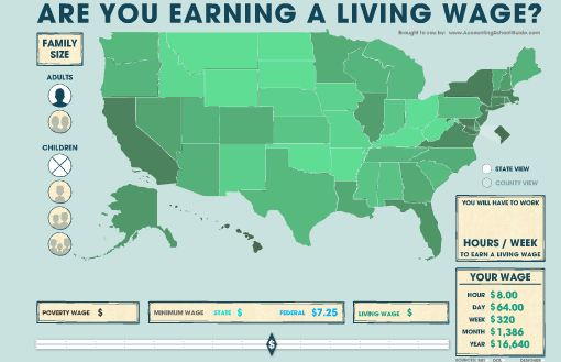 Pin by dr4ward dr william j ward on digital social Cost of living in different states in usa