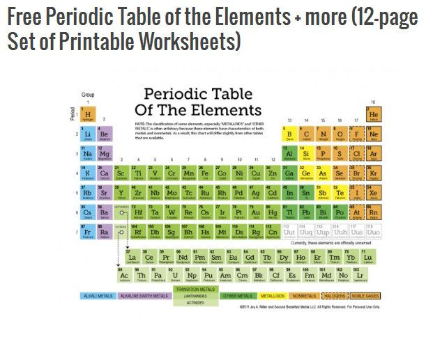 FREE: Periodic Table of the Elements & Free Printable Set ...