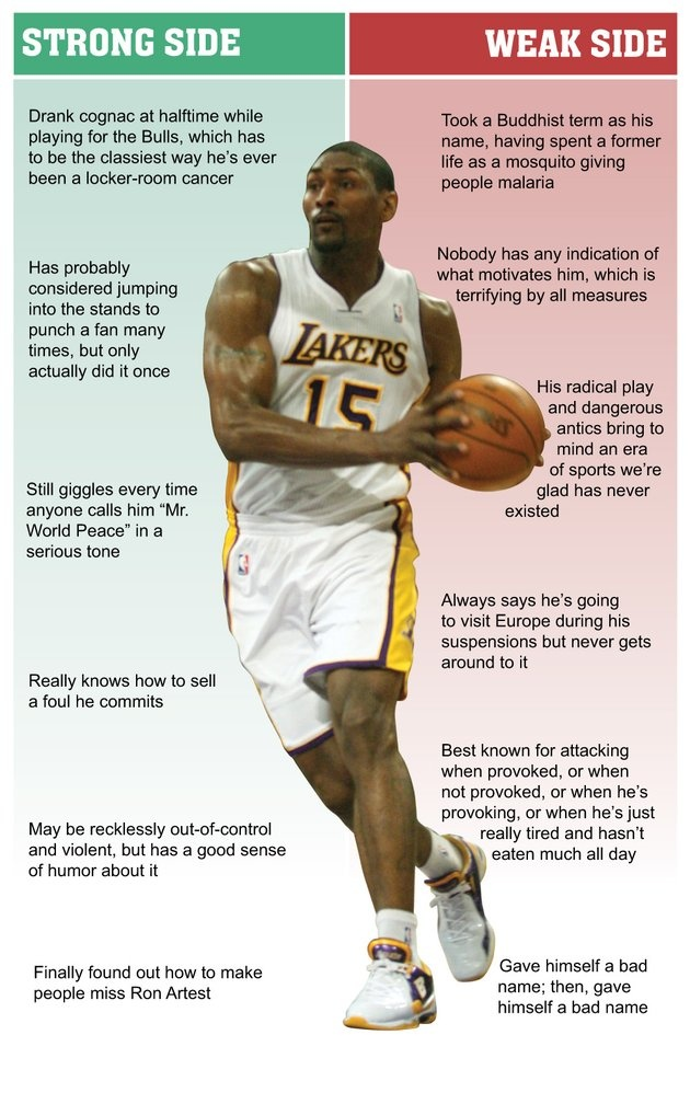 Metta World Peace | The Onion - America's Finest News Source