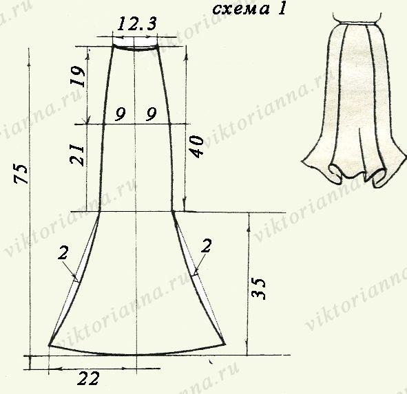 Выкройки юбок для шитья