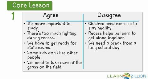 persuasive essay learnzillion