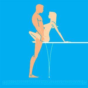 sex moves cosmopolitan sex positions