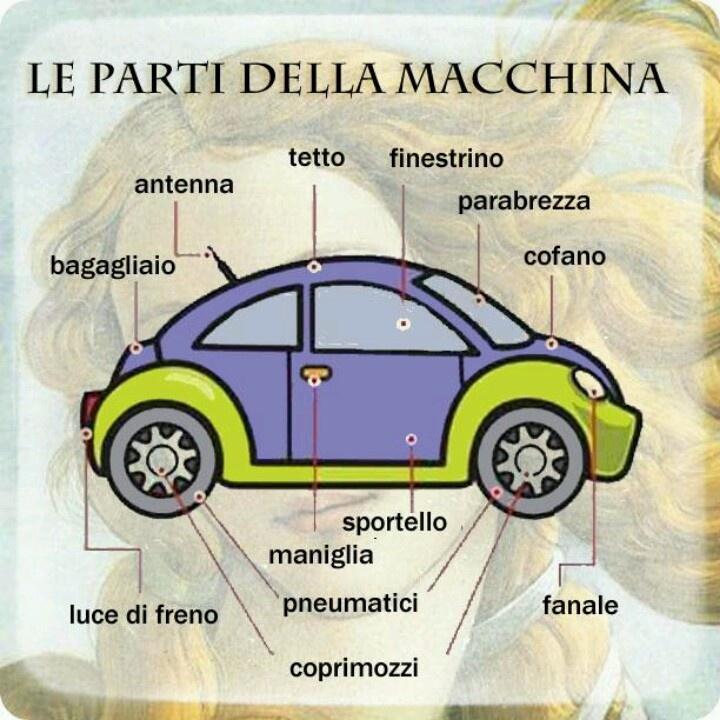 How to Learn to Speak Italian