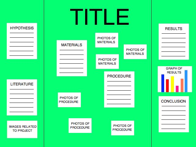 science project poster board layout