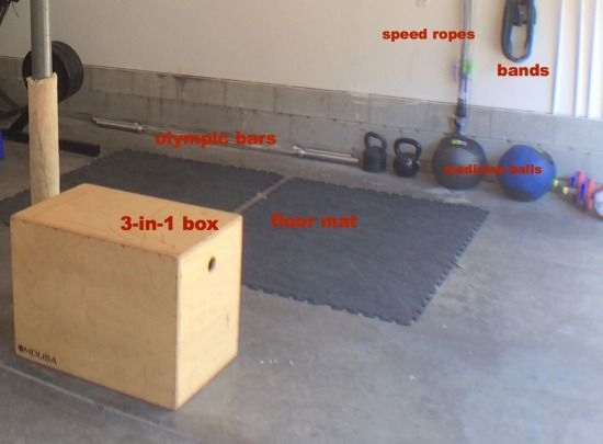 Crossfit garage gym equipment best cars reviews