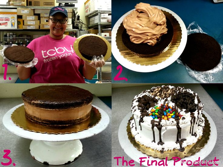 Procedure Of Making A Cake, What... - Sara Sears Blog