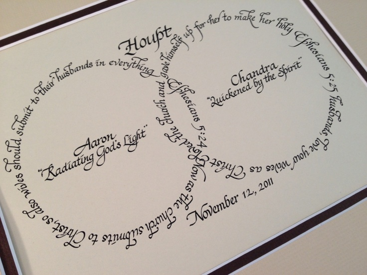 Personalized Wedding or Anniversary gift. Meaning of first names.