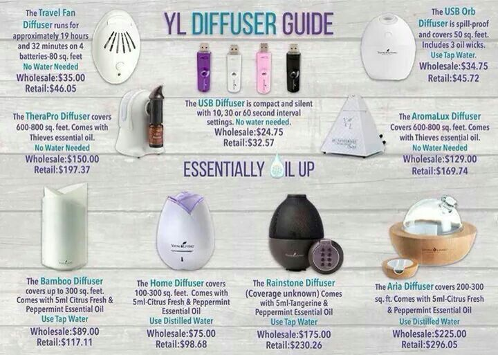 Yl Diffuser Guide Essential Oils Pinterest