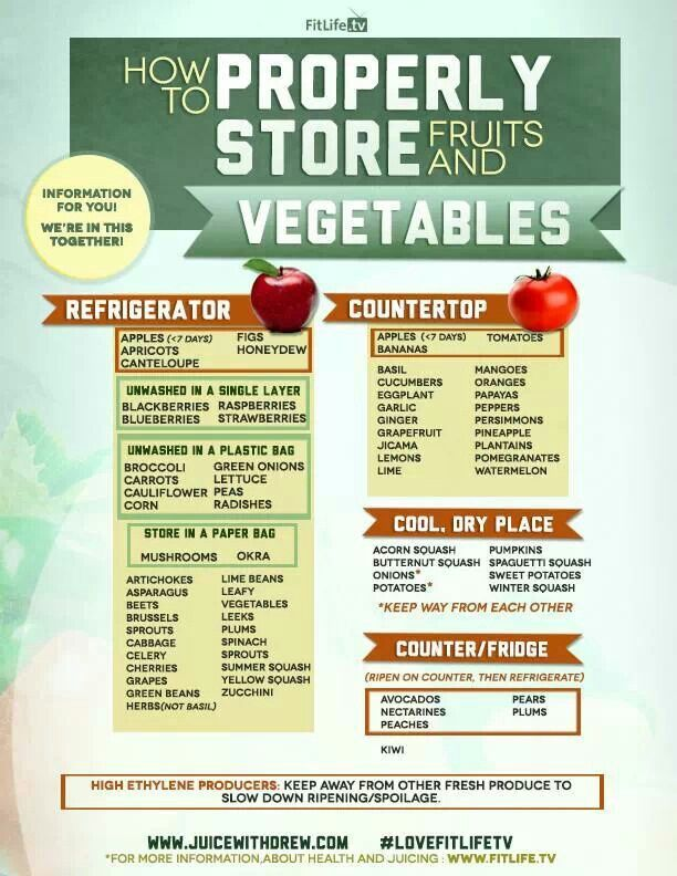 Properly Storing Vegetables Bodies By Bev Pinterest