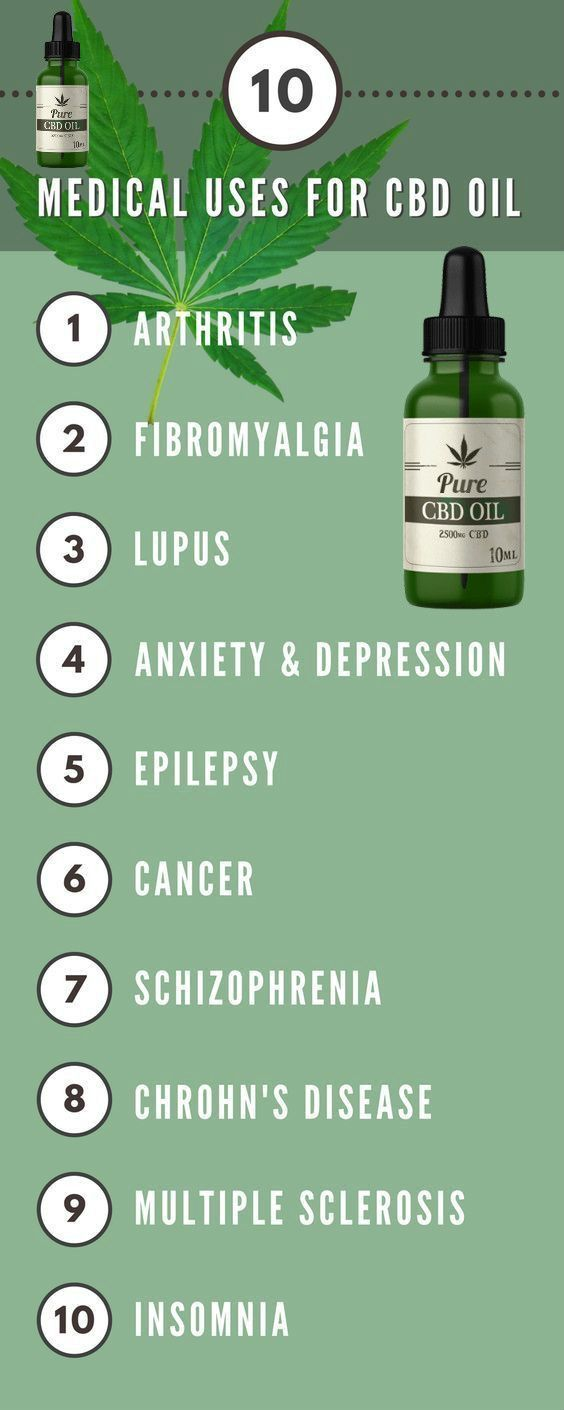 How Stop Smoking Cannabis