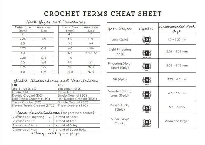 Crochet terms Crocheting Pinterest