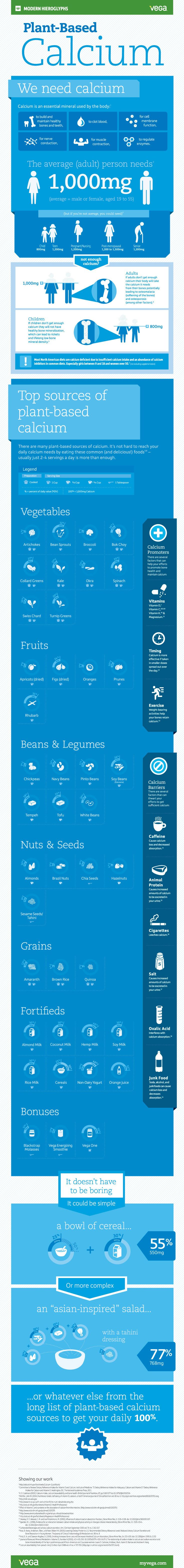 Plant Based Sources of Calcium Infographic