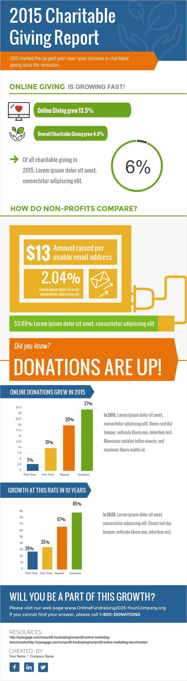 Make Free Infographics Reports amp Charts Online  Visme