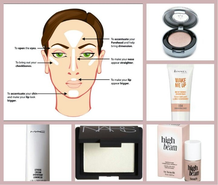 learn how to put on makeup