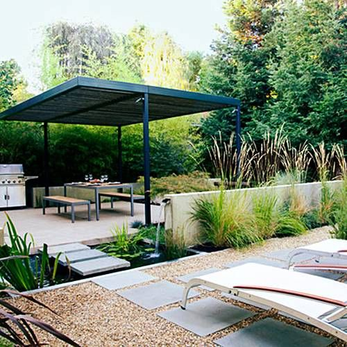 Back Yard Landscaping Ideas Small Spaces