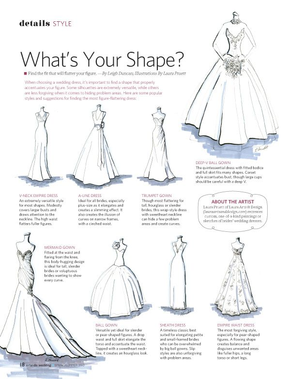 Wedding dresses styles for body