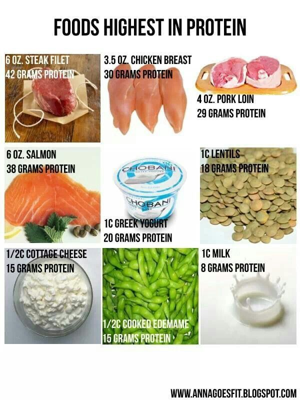 food with high protein You'll want to include enough sources of protein in your healthy meals this easy to use list of high protein foods – from poultry, fish and beef to soy, nuts.
