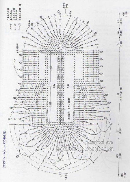 Схема вязания чешки крючком 79
