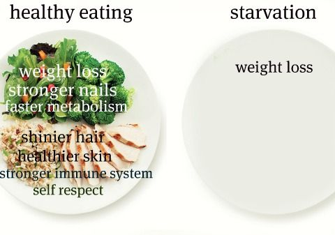 Healthy eating, healthy you!
