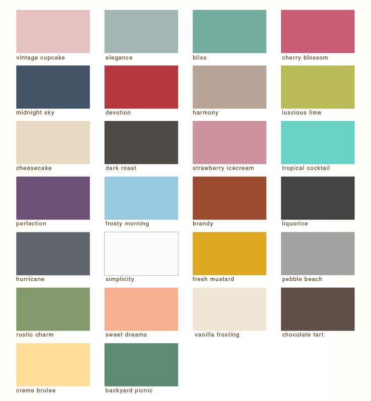 Island Paint Color Chart