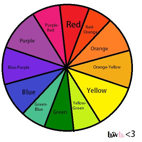 Color wheel lessons for middle school