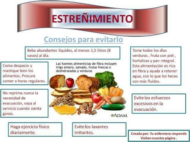 Estre imiento bienestar pinterest - Alimentos que causan estrenimiento ...