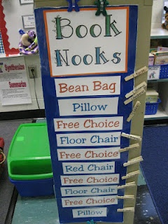 Book Nooks from Third Grade Thinkers
