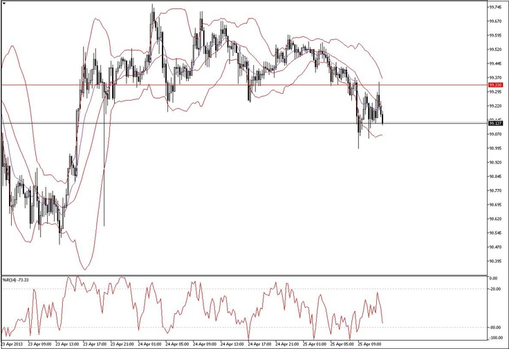 Capex forex trading