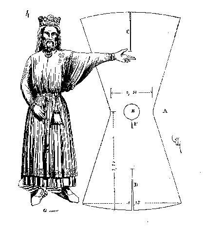 Pattern Kingdom Mens Meval Renaissance Costume Patterns