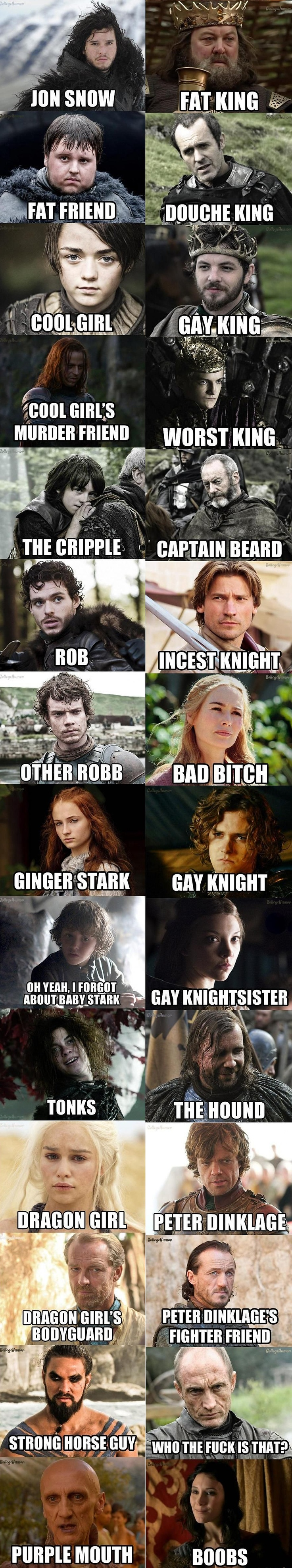 names in game of thrones
