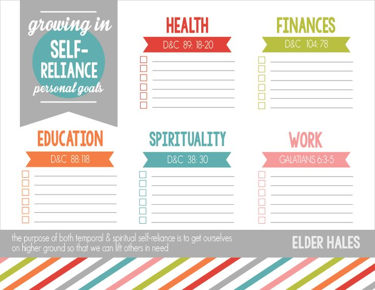 Fitbit Personal Goal Setting Survey Setting Personal Goals Skill