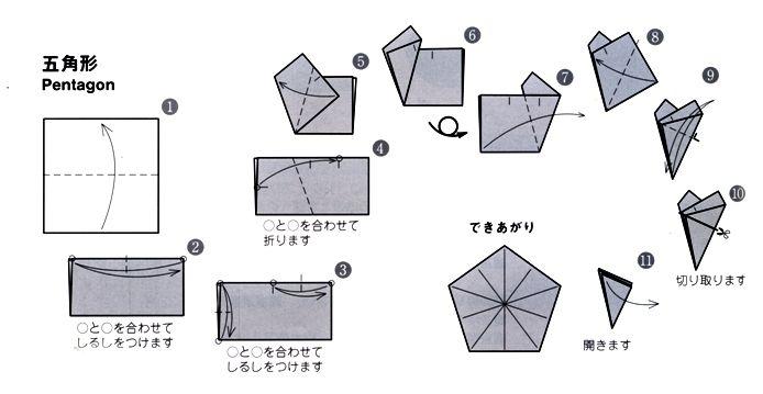 すべての折り紙 桃 折り紙 折り方 : 桃の花の器の折り方(1) | paper ...