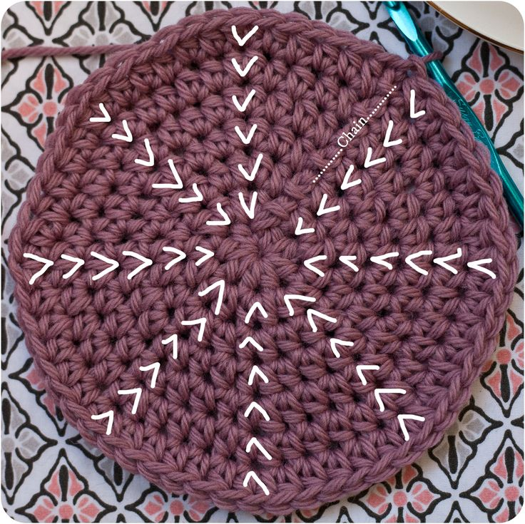 Crocheting In A Circle Pattern : flat circle... how its done....