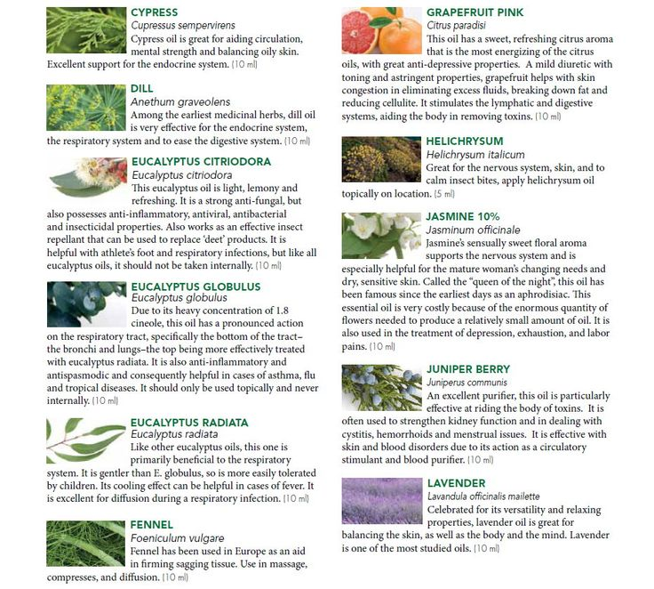 List of essential oils and their uses