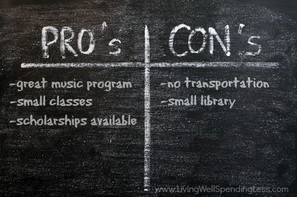 pros and cons of charter schools essay Pros and cons co-education the pros and cons of charter schools haven't found the essay you want get your custom essay sample.