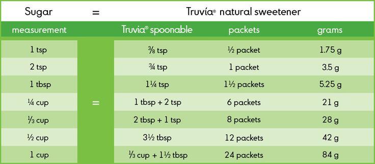 Truvia Conversion Chart Golfclub