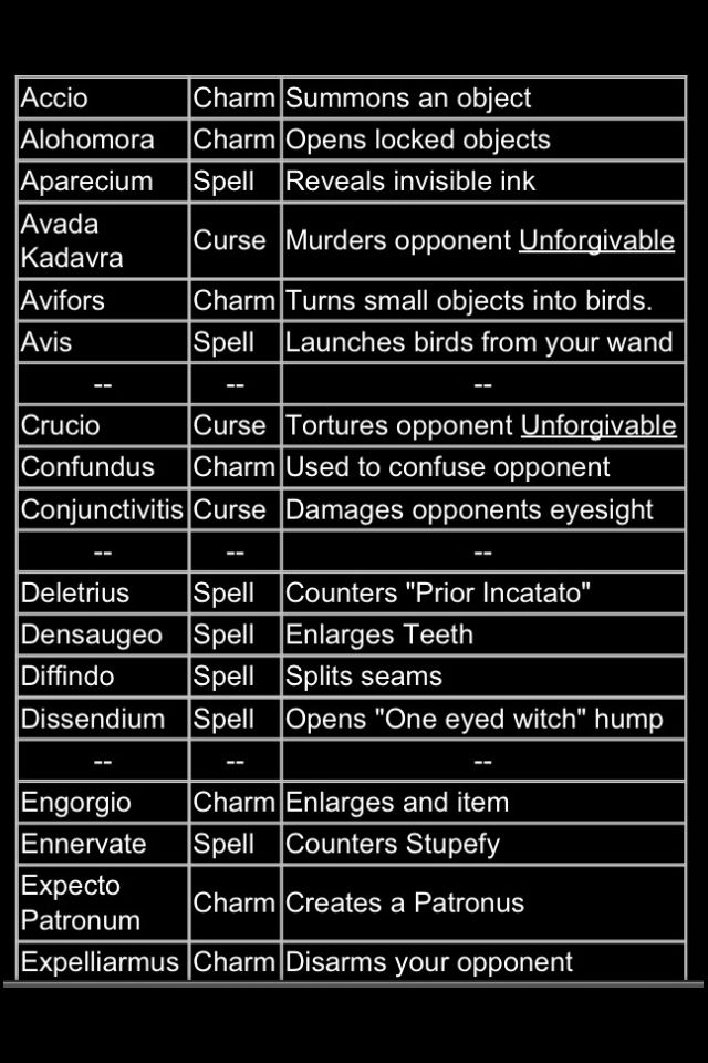 Influential image in harry potter spells list printable